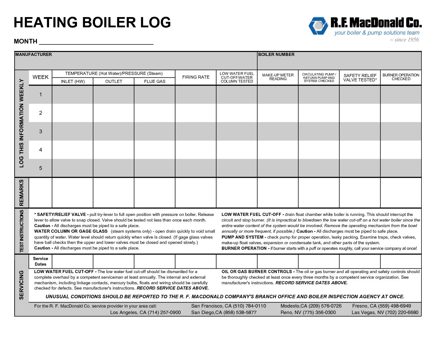 Blog Do You Maintain A Boiler Log