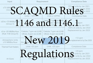 New SCAQMD 1146 Regulations