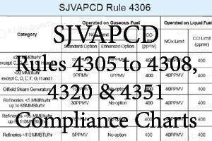 SJVAPCD Rules