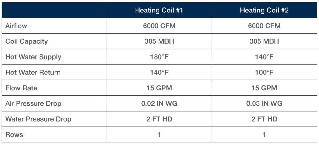 condensing boilers