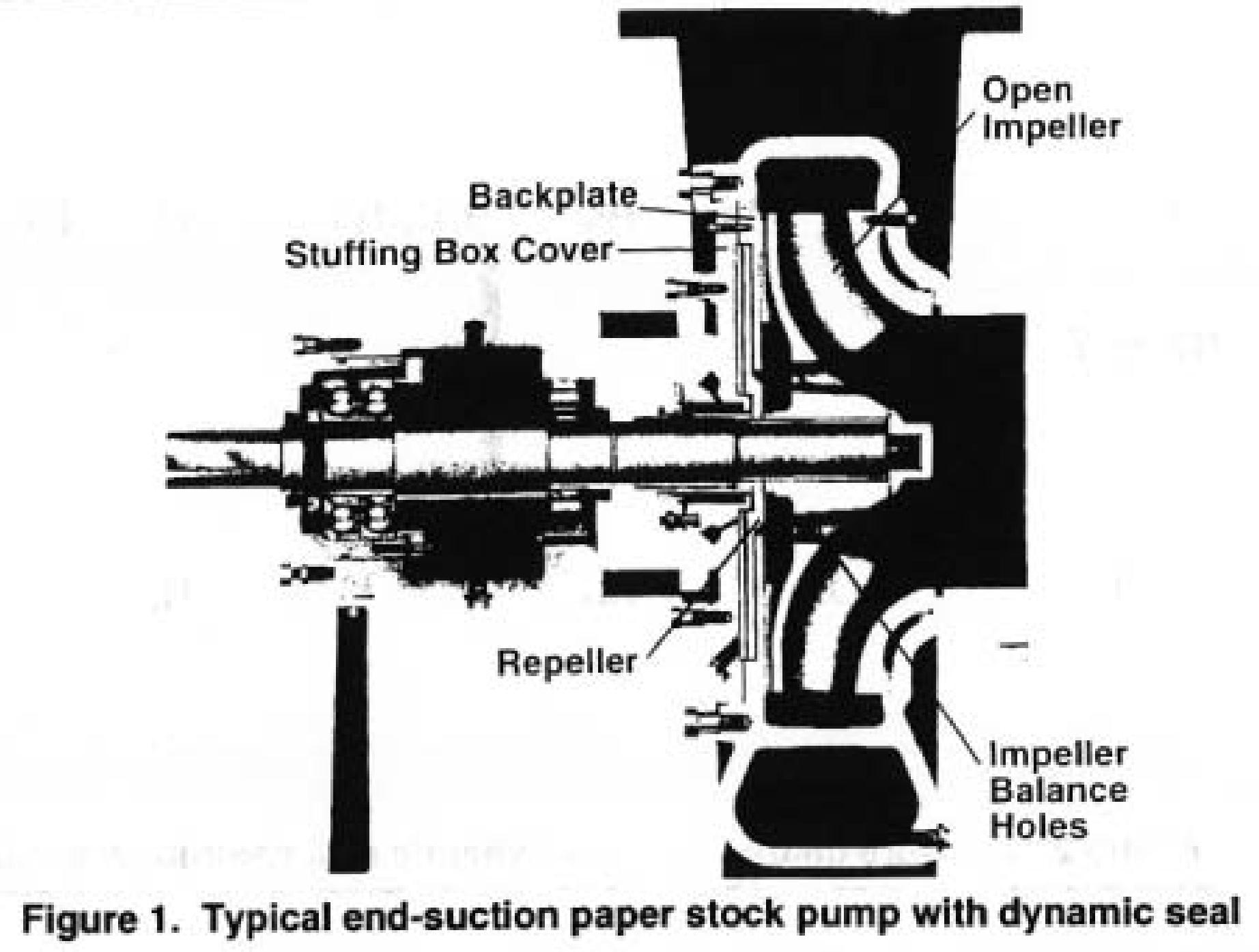 centrifugal pumps figure 1