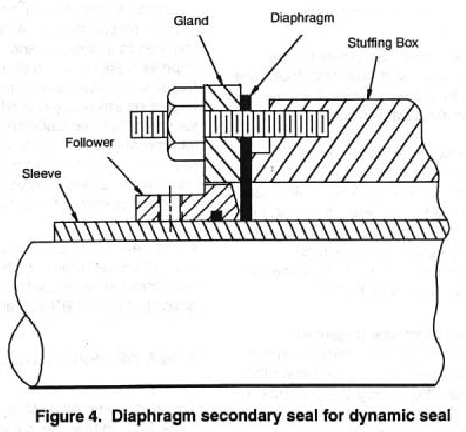 Pump Diaphragm Seal Operation - figure 4