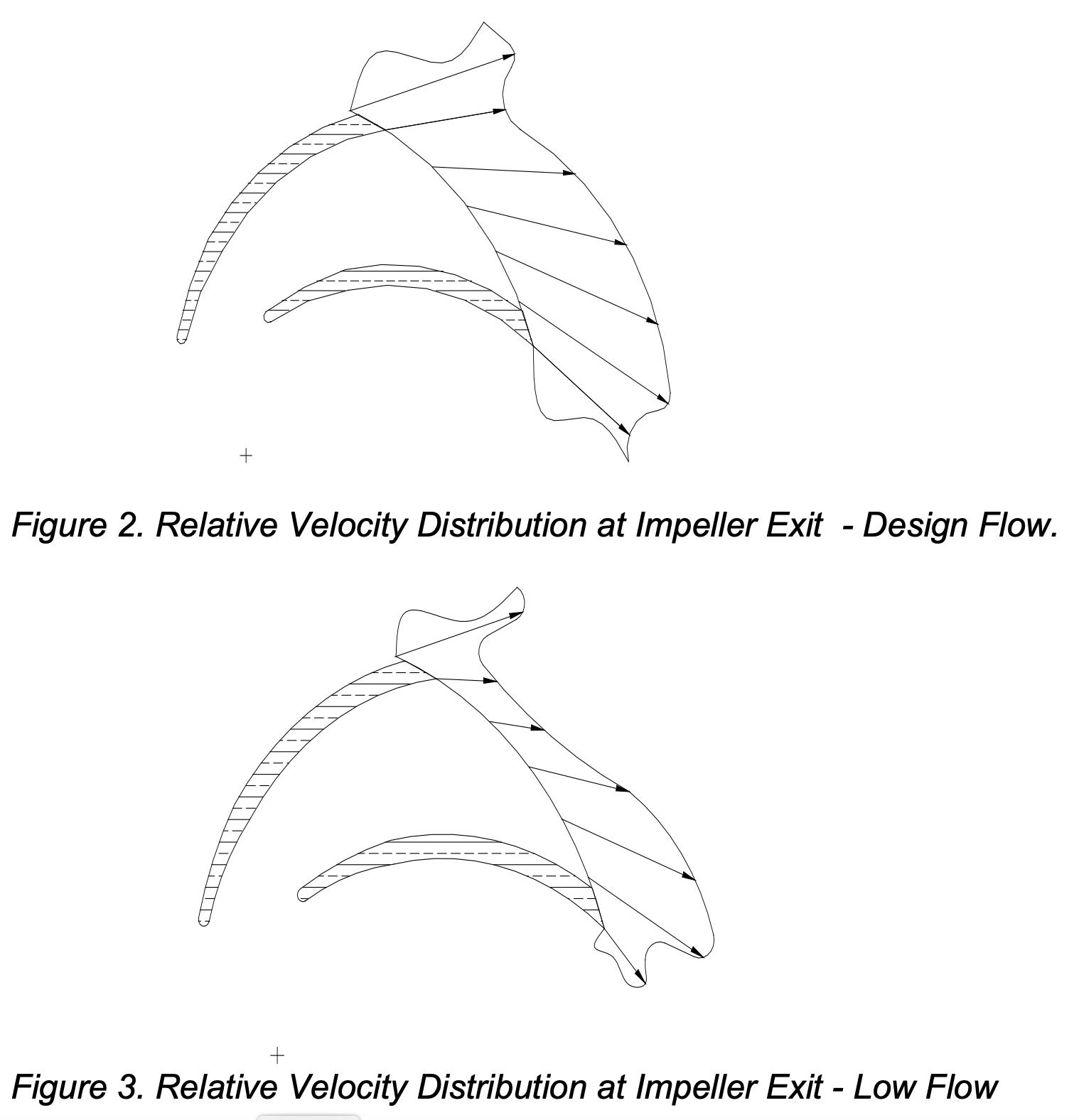 pump impeller design flow