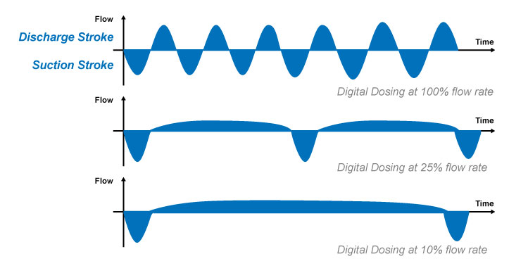Flow Monitor Diagram