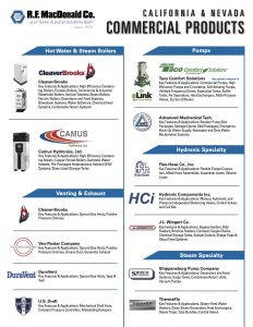 commercial boilers