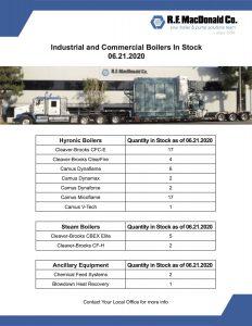 California Boilers
