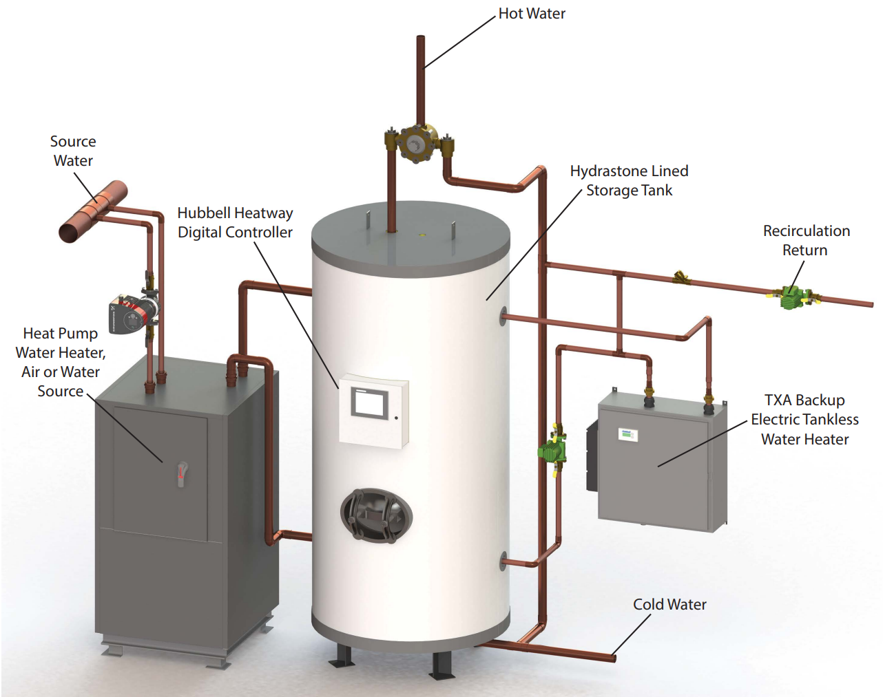 Complete-Heat-Pump-Solutions
