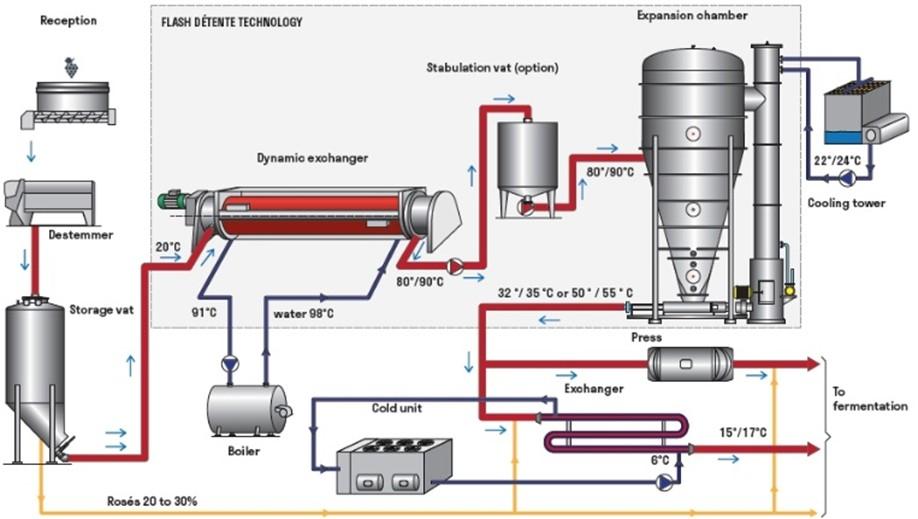 Pera-Pellenc-Flash-Detente-Diagram